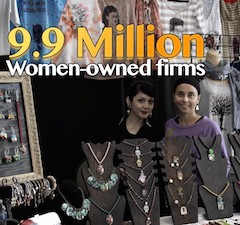 Business | 9.9 Million women-owned firms